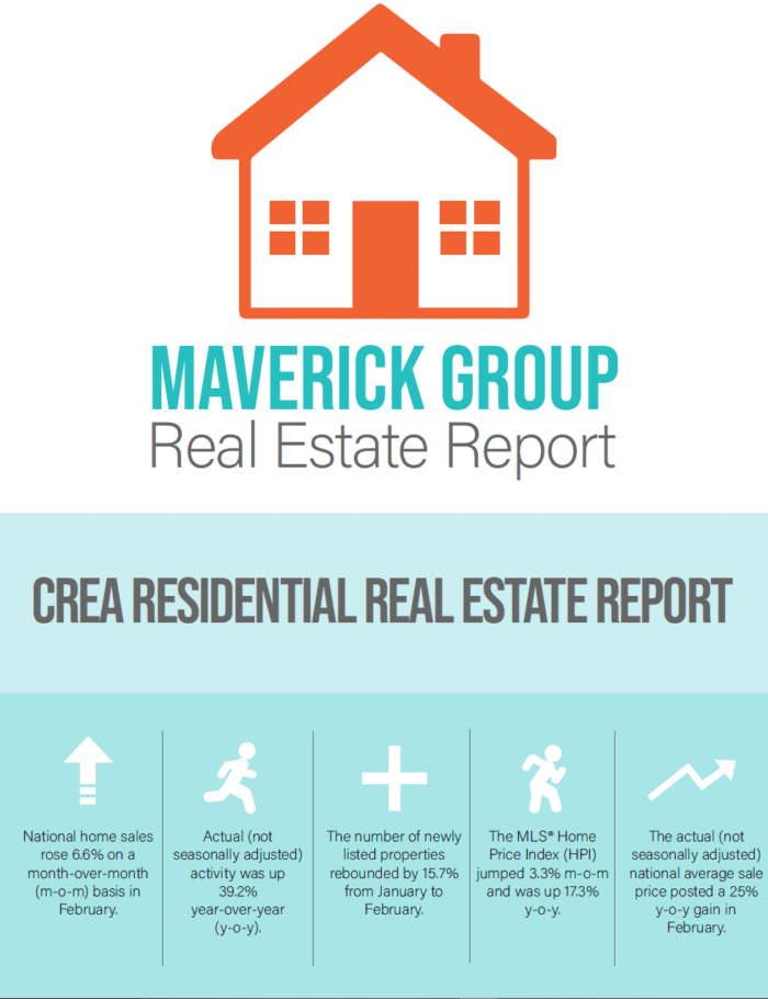 maverick group real estate report 2021